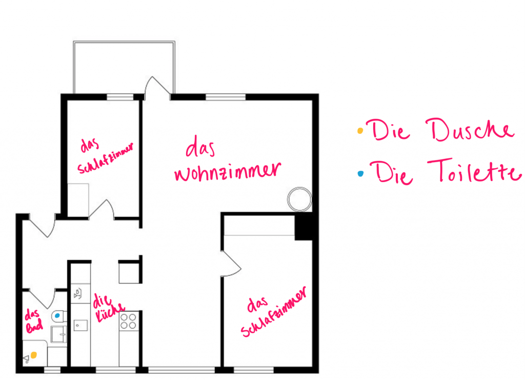 Blueprint of an apartment unit